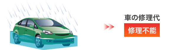 【車両保険】洪水による水没・冠水での被害・損害の補償を解説